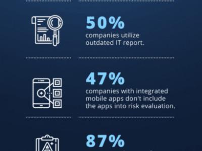 Infographic-Tech-Risk-466x1024-good